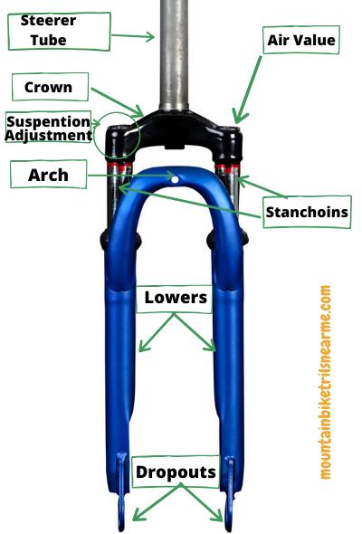 Mountain Bike Fork Diagram